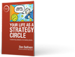 Your Life As A Strategy Circle product image.